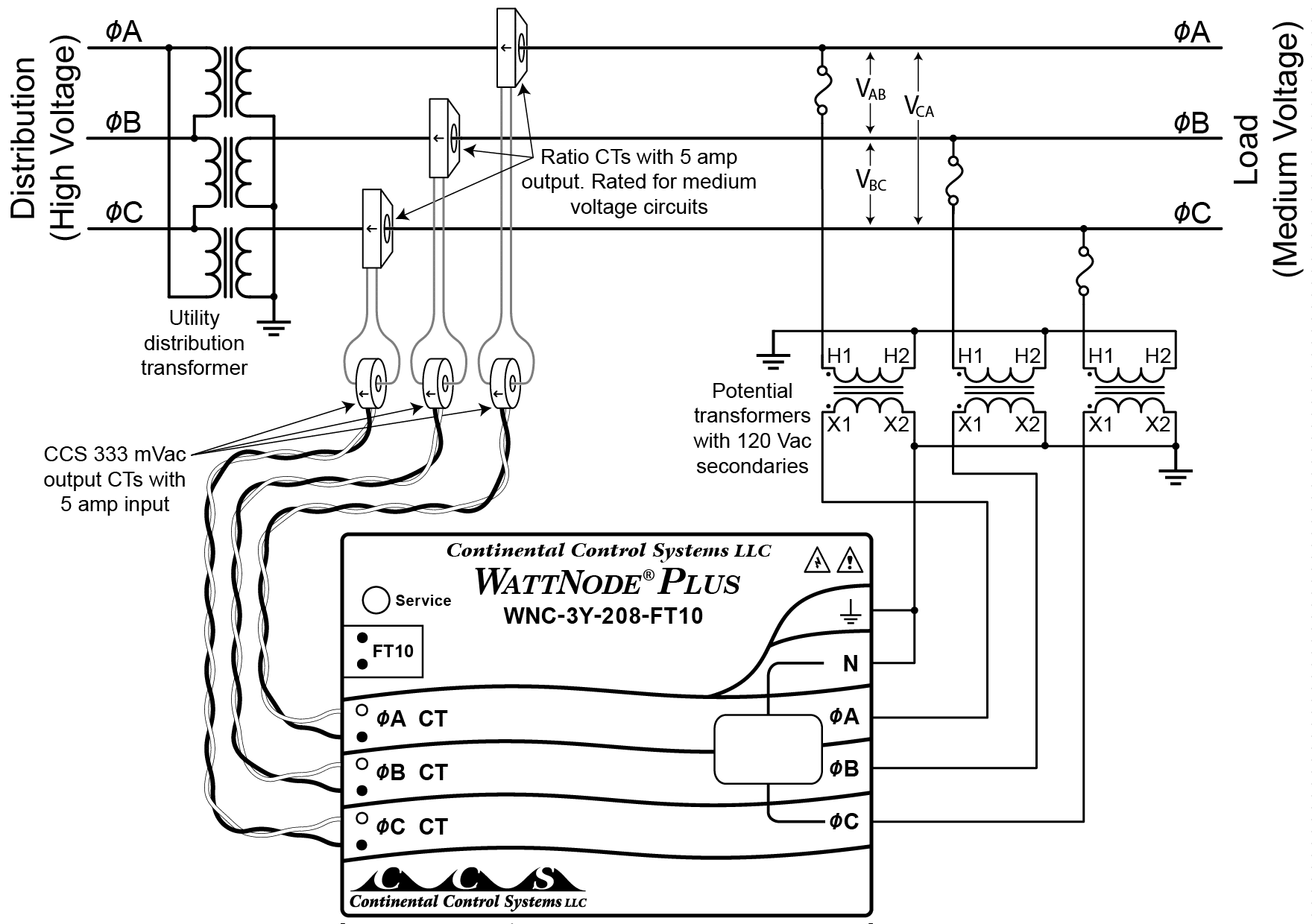 New Control Wiring Diagram Definition Diagram