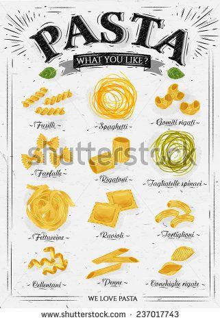 Poster set of pasta with different types of pasta: fusilli, spaghetti, gomiti rigati, farfalle, rigatoni, ravioli, tortiglioni, cellentani, penne, conchiglie rigate in vintage style. Vector