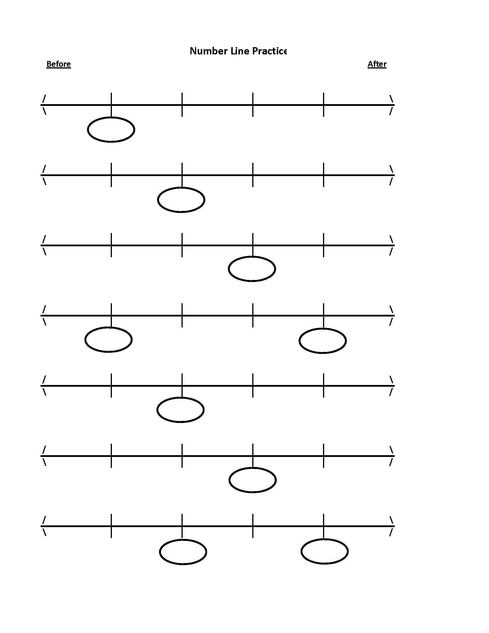 Number Line
