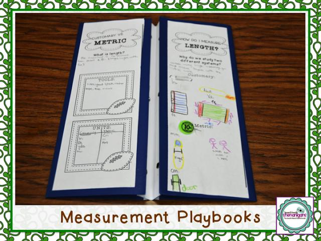 Measurement, Jeeps,