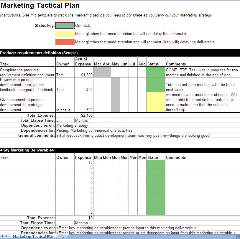 Business Marketing Plan Template End Of Lease Cleaning Melbourne