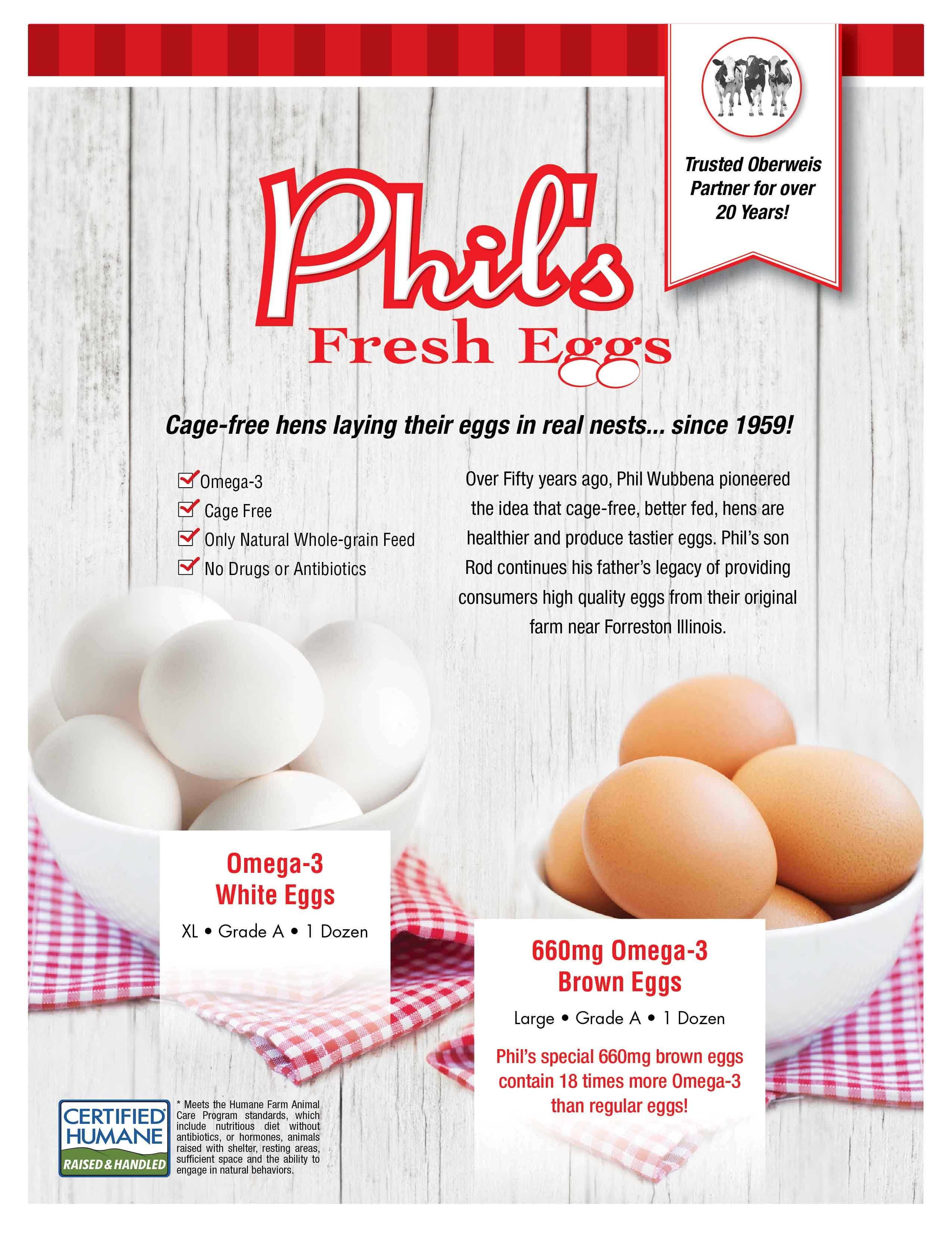 Pin On Phil S Farm Fresh Eggs