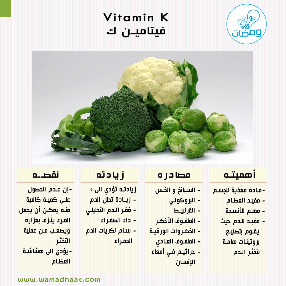 ين يوجد الفيتامين كـ المصدر Http Www Mayoclinic Org Abdullah Faris Wamadhaat Health Vitamins Vitamin K