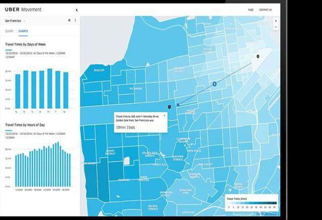 Uber proporcionará datos anónimos a las ciudades
