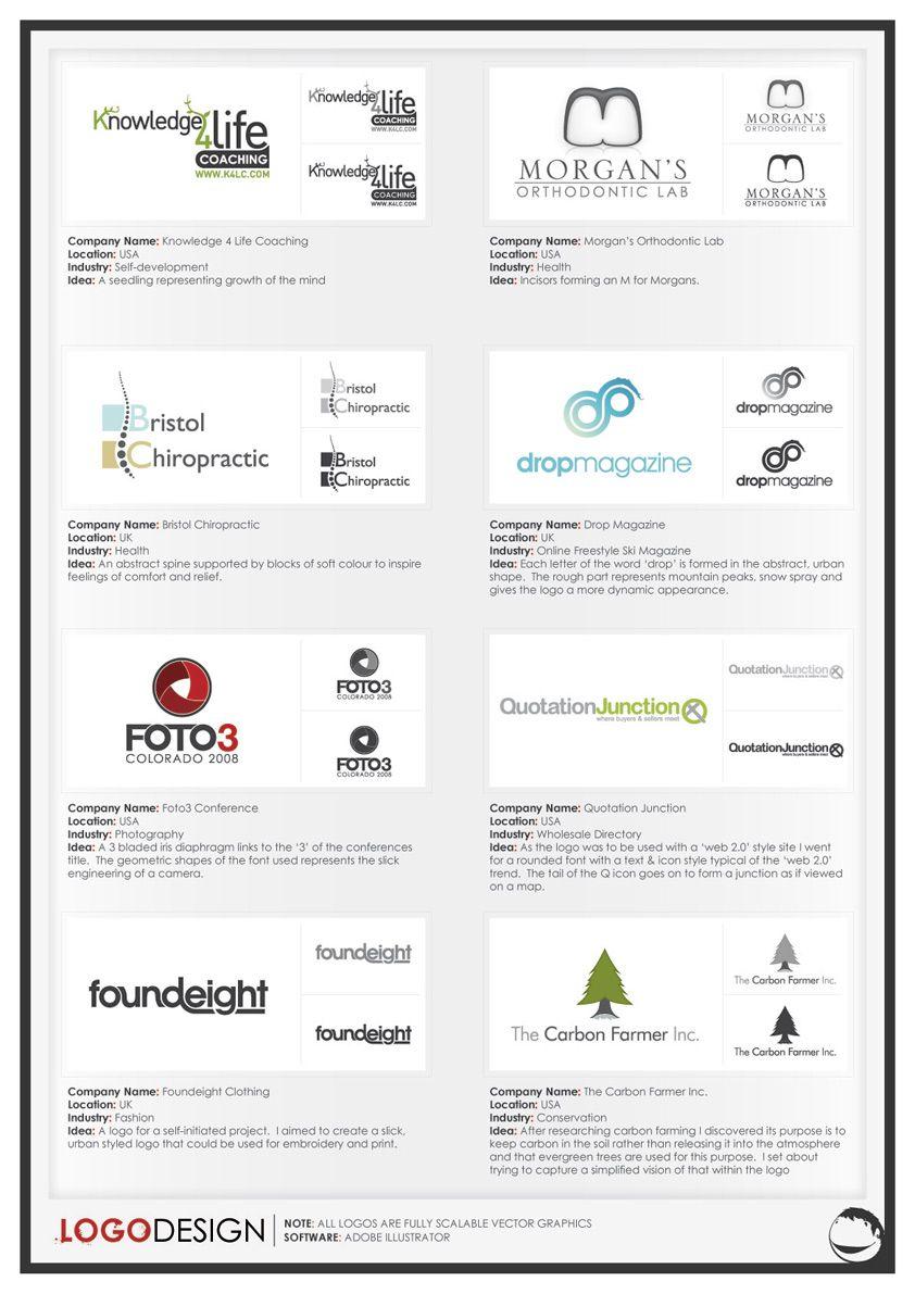 logo presentation | [design] logo | Pinterest