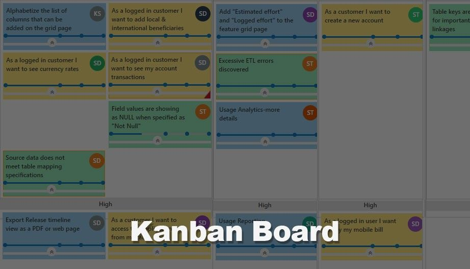 Kanban Board Or Tool For Better Project Management System Visual
