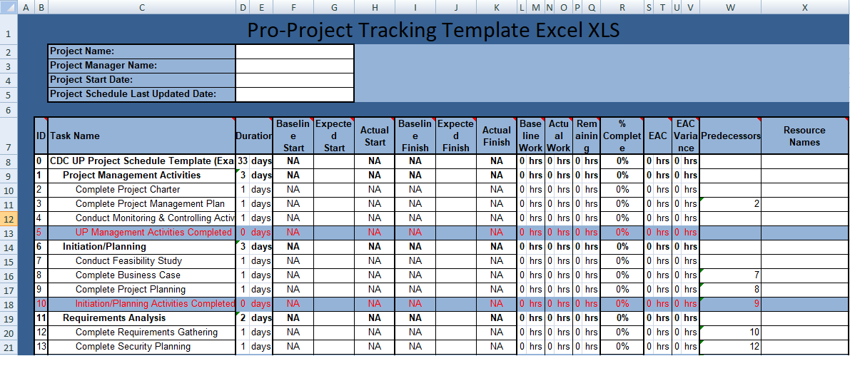 multiple project management tracking template