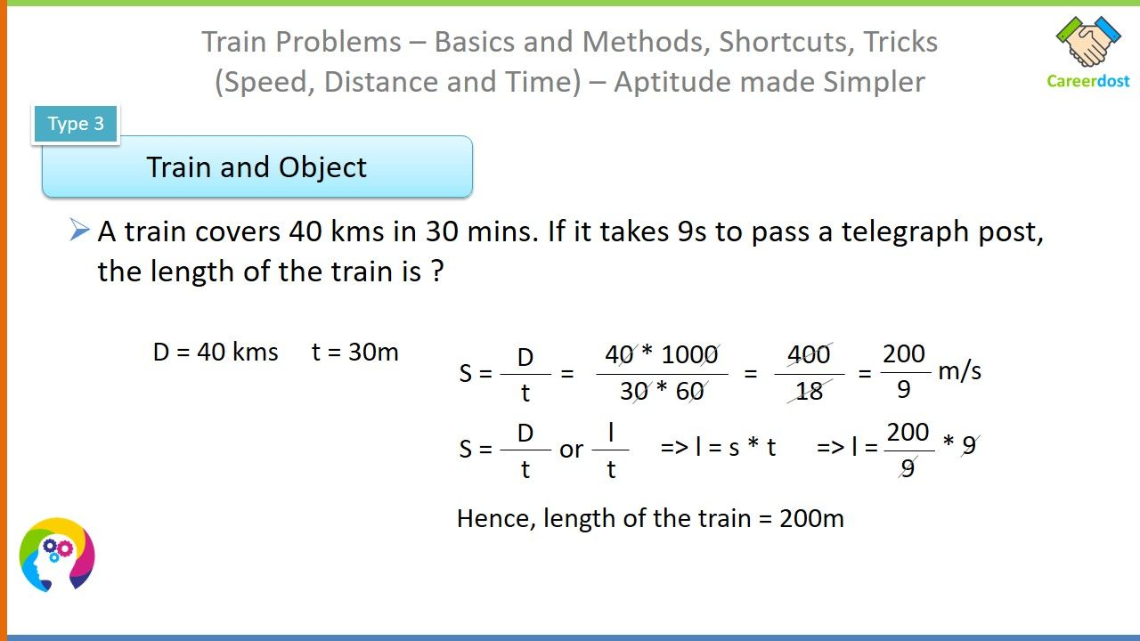 Speed Distance And Time Problems On Trains Basics And Examples Train Math Tricks Aptitude