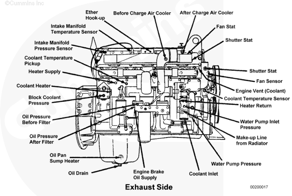 diesel engine parts diagram - Google Search | Truck engine ...