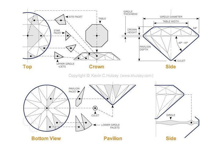 Diamond Cut Modern Round Brilliant Diamond Cut Mindent