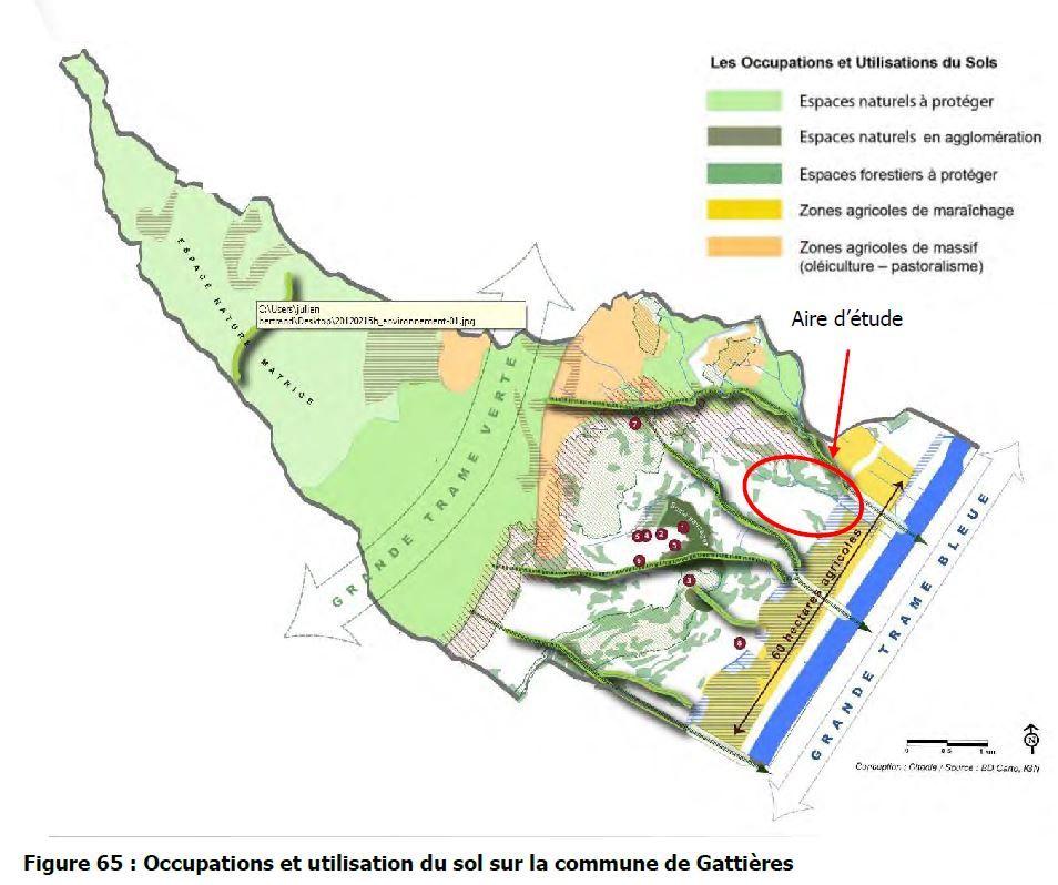 Occupations et utilisation du sol sur la commune de Gattières, Alpes-Maritimes 06