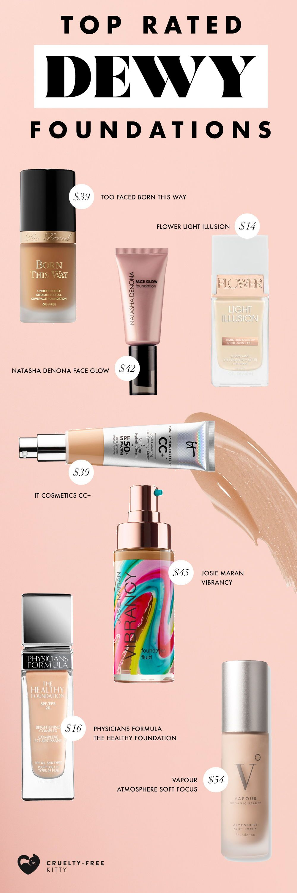 These Are The Best Dewy Foundations For Glowing Skin