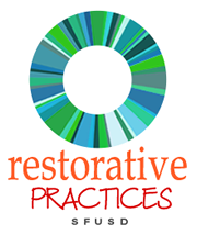 Pin By Ms Kowalchyk On Restorative Justice In Schools Circles Restorative Justice School Social Work Social Emotional Learning
