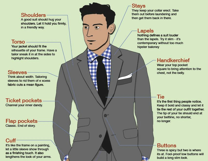Esquire Dress Code: A Man's Guide to Personal Style. Esquire