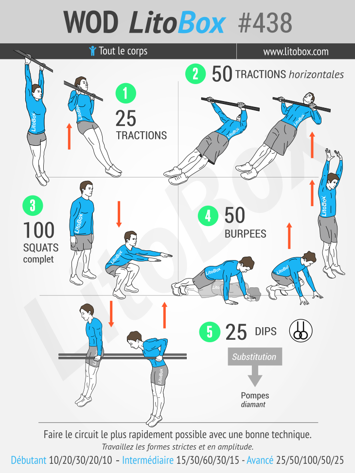 Un Entrainement Rapide Au Poids Du Corps Entrainements Rapides Exercices De Fitness Litobox
