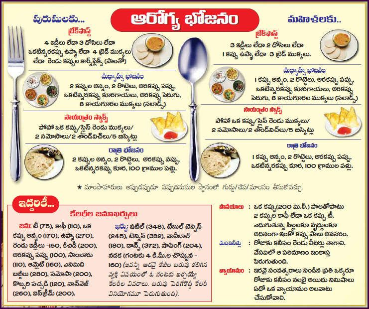 1 To 2 Year Baby Food Chart In Telugu In 2020 Baby Food Chart 2 Years Baby Food Food Charts