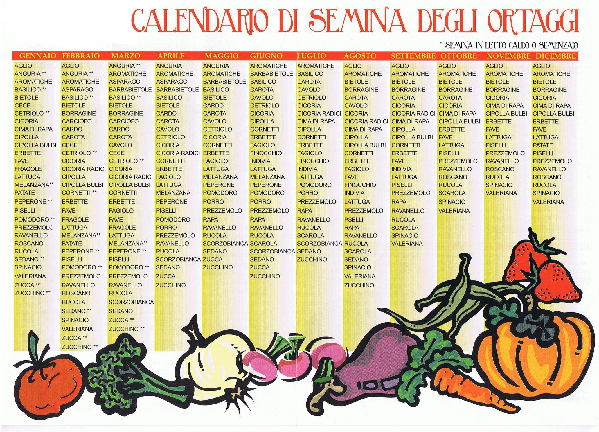 Calendario Lunare Orto.Calendario Lunare Orto Calendario 2020