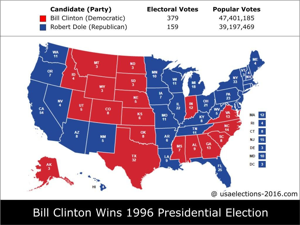Pin on US Election Past Results