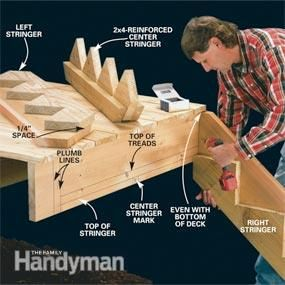 Best How To Build Stairs For Your Deck — The Deck Stairs 400 x 300