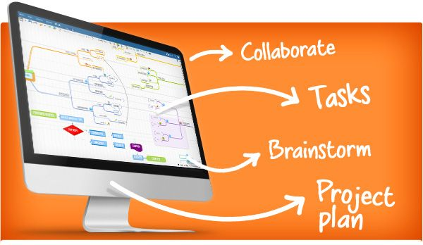 Master project planning with Mind Mapping http\/\/blog - project planning