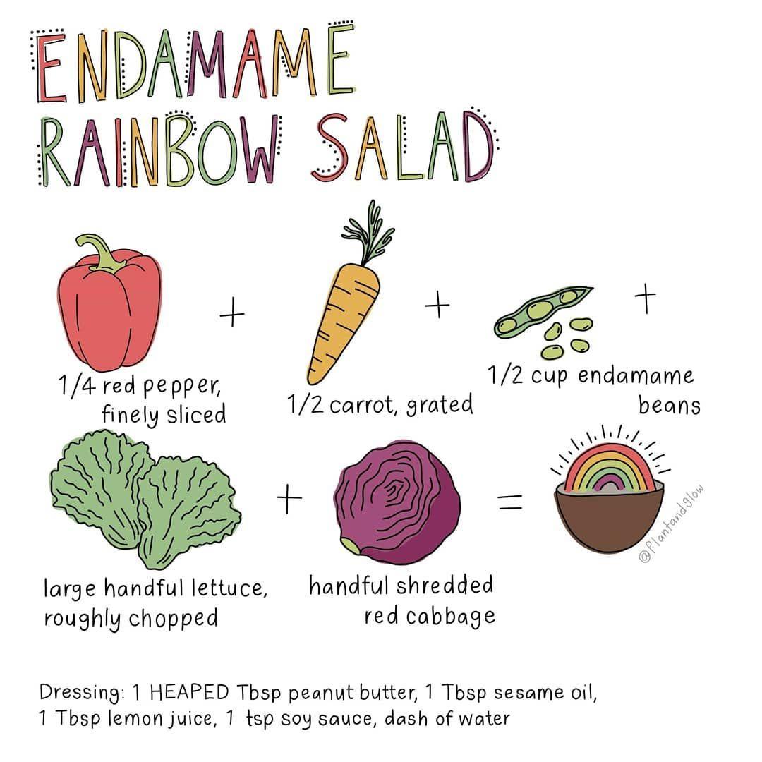 Pin on food illustration