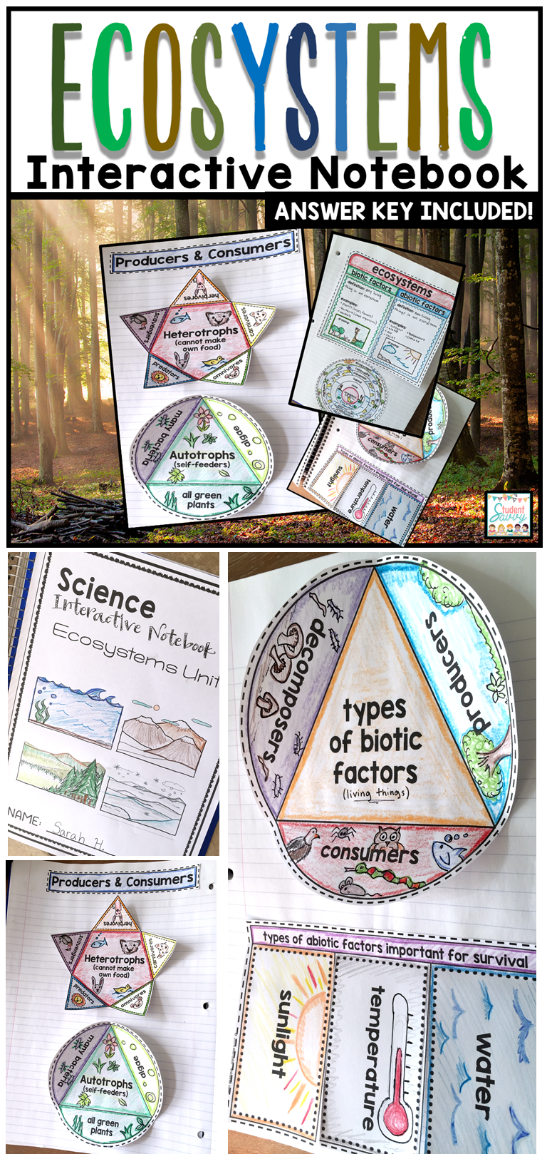 Ecosystems Interactive Notebook Ecology | Earth Science ...
