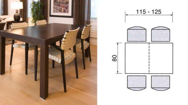 Cuisine Ou Salle à Manger Quel Espace Prévoir Pour Une Table - Petite table de salle a manger pour idees de deco de cuisine