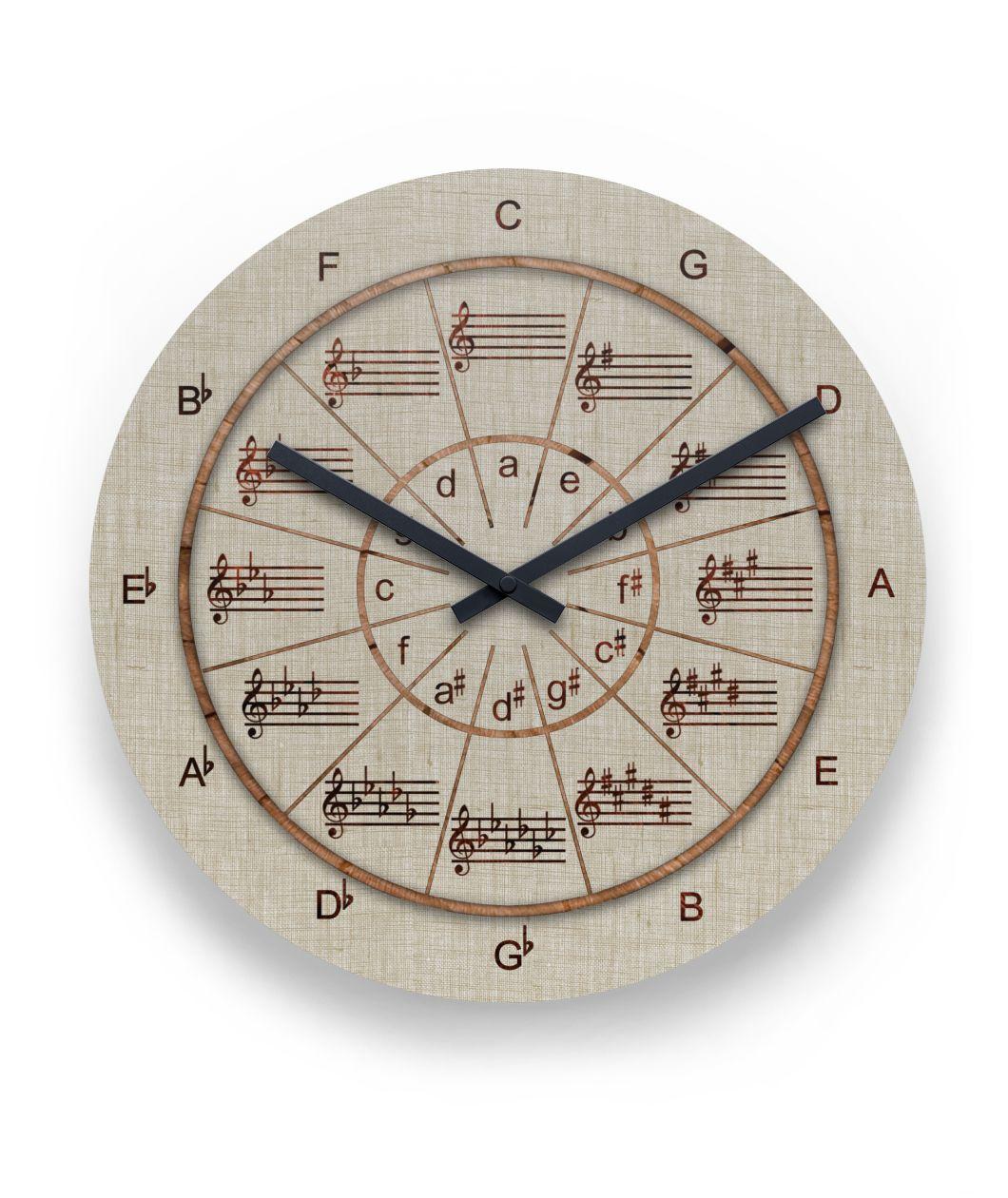 Circle Of Fifths Wall Clock Usa Wall Clocks Clocks And Walls