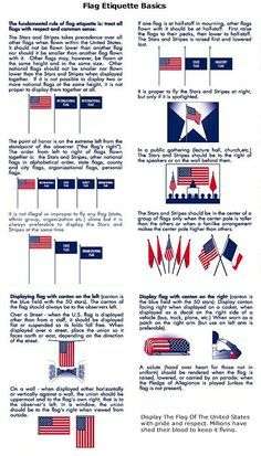 U S Flag Etiquette Display Use Of The Flag Flag Etiquette Flag Code Displaying The American Flag