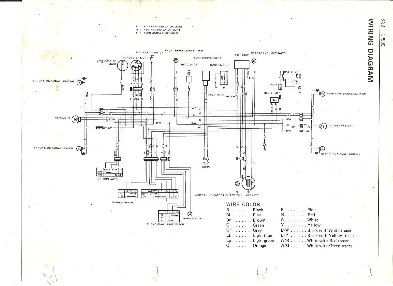 Suzuki Dr 600 Wiring Diagram - Electrical Work Wiring Diagram •