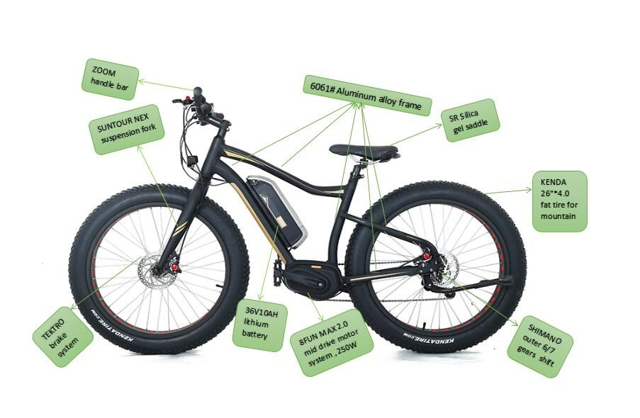 Pin On Ft4 New 2017 4 0 Fat Tyre 36 Volt Electric Mountain Bike