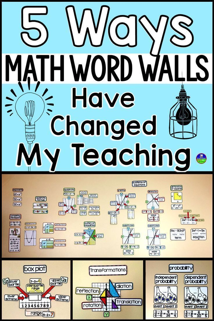 5 Ways Math Word Walls Have Changed My Teaching | Math words ...