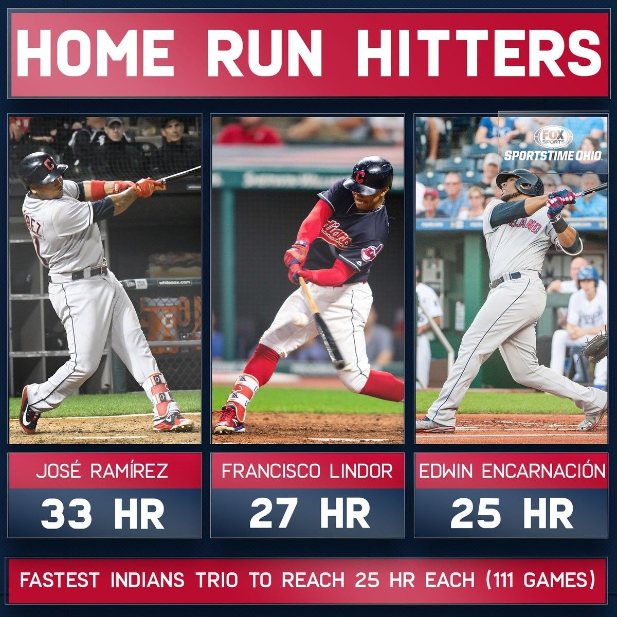 Fastest Indians Trio To Reach 25 Home Runs Each In 111 Games Cleveland Indians Baseball Indians Baseball Cleveland Indians