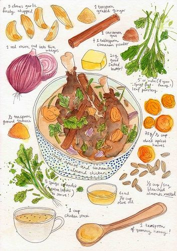 Pin by chonticha j on watercolour pinterest food illustrations art illustrations winter foodrecipe cardsfood forumfinder Choice Image