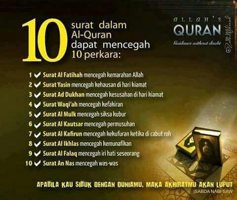 Surah Al Quran. ..