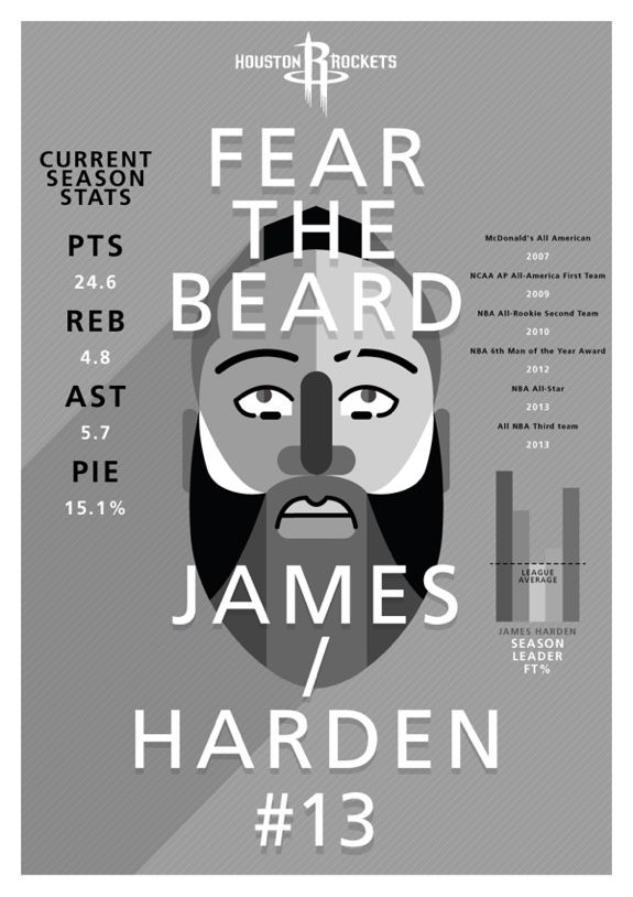 Freelance designer bruno bonamore from rome italy created this art deco james harden poster that looks straight out of an old school black and white flick