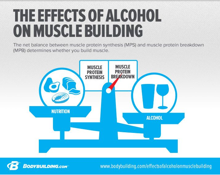 an analysis of the effects of alcohol on nutrition The american journal of clinical nutrition, volume 74, issue 3, 1 september  2001,  the consequences of alcohol consumption on health have been  extensively  the dietary questionnaire analyzed in the present study was sent  to the.