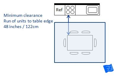 Kitchen Dimensions   Minimum Clearance For Units Opposite A Table.