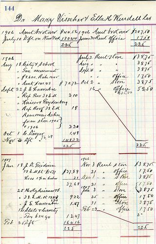 Free Printable Vintage Papers - Ledgers from 1910 up, Letters - printable ledger