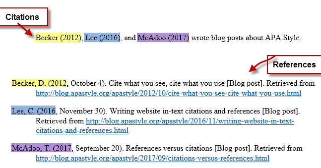 Use This Resource From Purdue Writing Lab To Correctly Cite Your Resources In Your Papers Blog Writing Writing Lab Apa Style