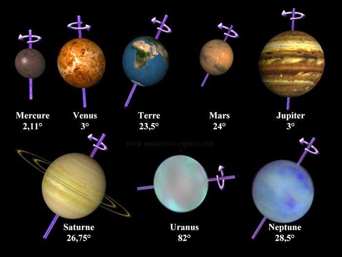 Les saisons sur les autres plan tes du syst me solaire - Systeme solaire nice ...