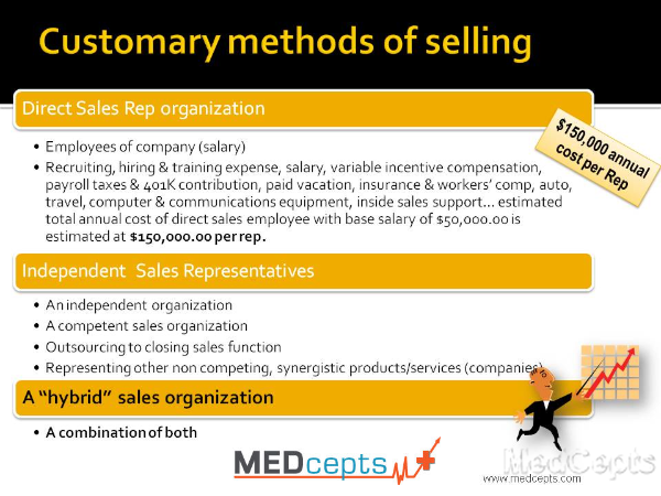 Customary Methods Of Selling Salary Reps  Costs Incurred For