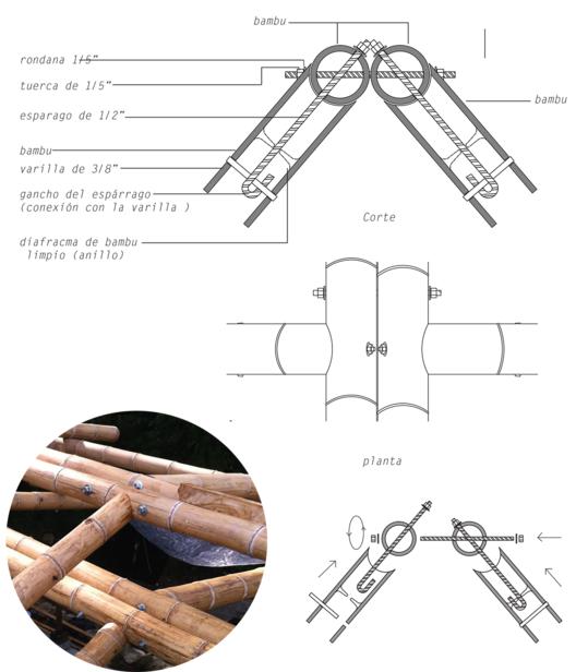 """México DF: taller de construcción con bambú levanta 22 pabellones experimentales en la UNAM,Conexión de largueros con corte """"boca de pescado"""""""