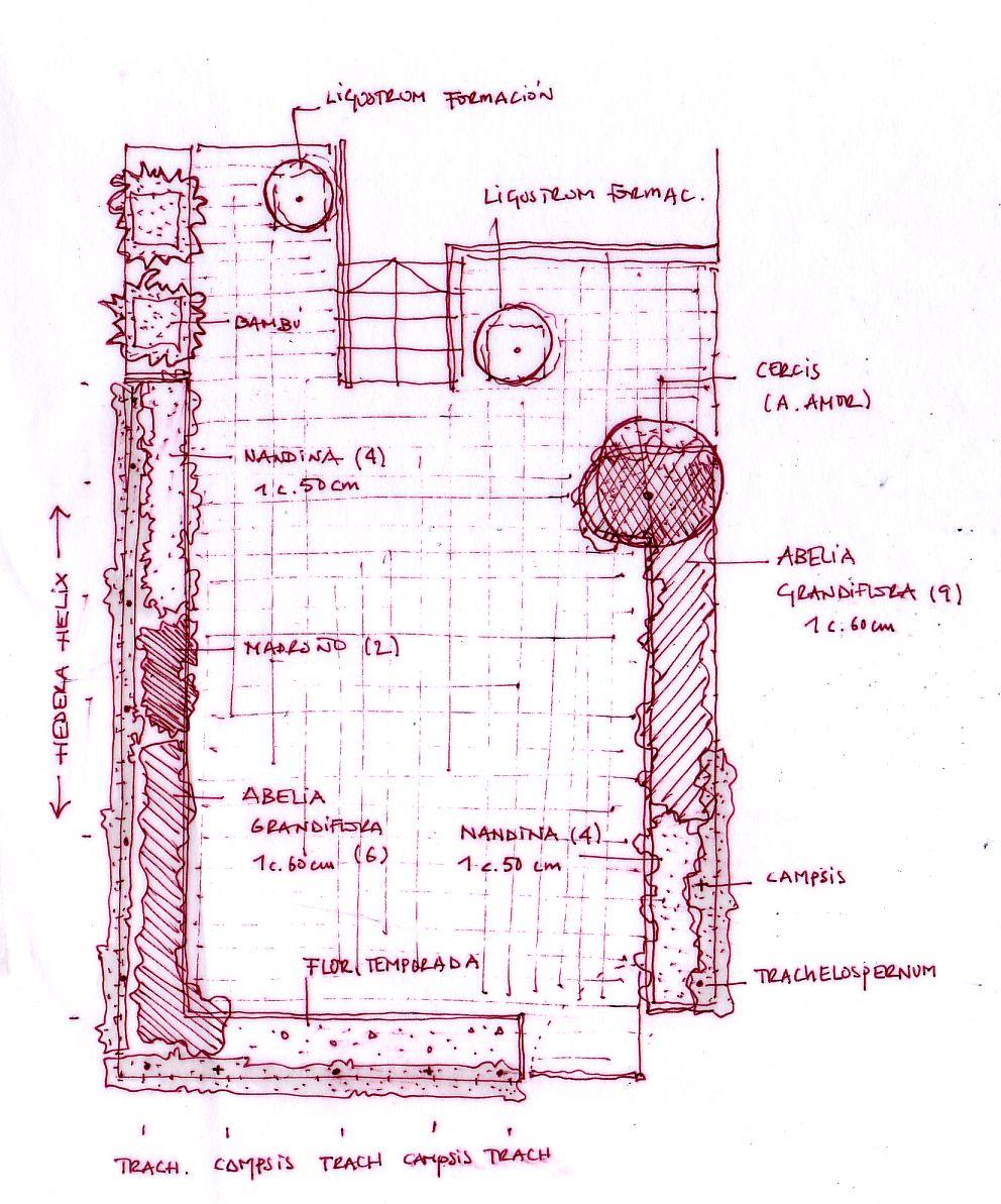 Plano de jardin dise o jardines dibujos croquis y for Jardin unal 2016