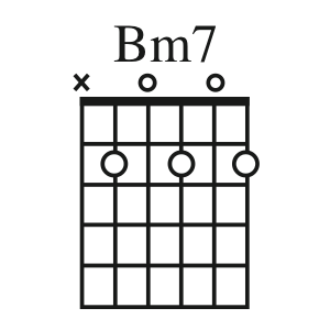 bm7 chord open position guitar chord theory guitar chords