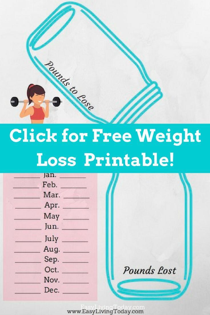 Best weight loss diet plans