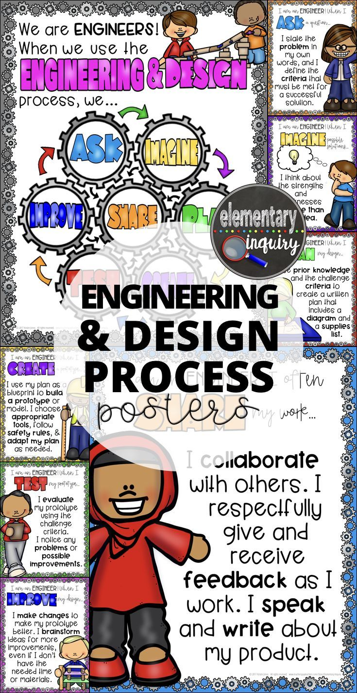 Elementary engineering  design process posters  am an engineer state proficiency criteria for each step of the and also stem or steam gears theme rh pinterest