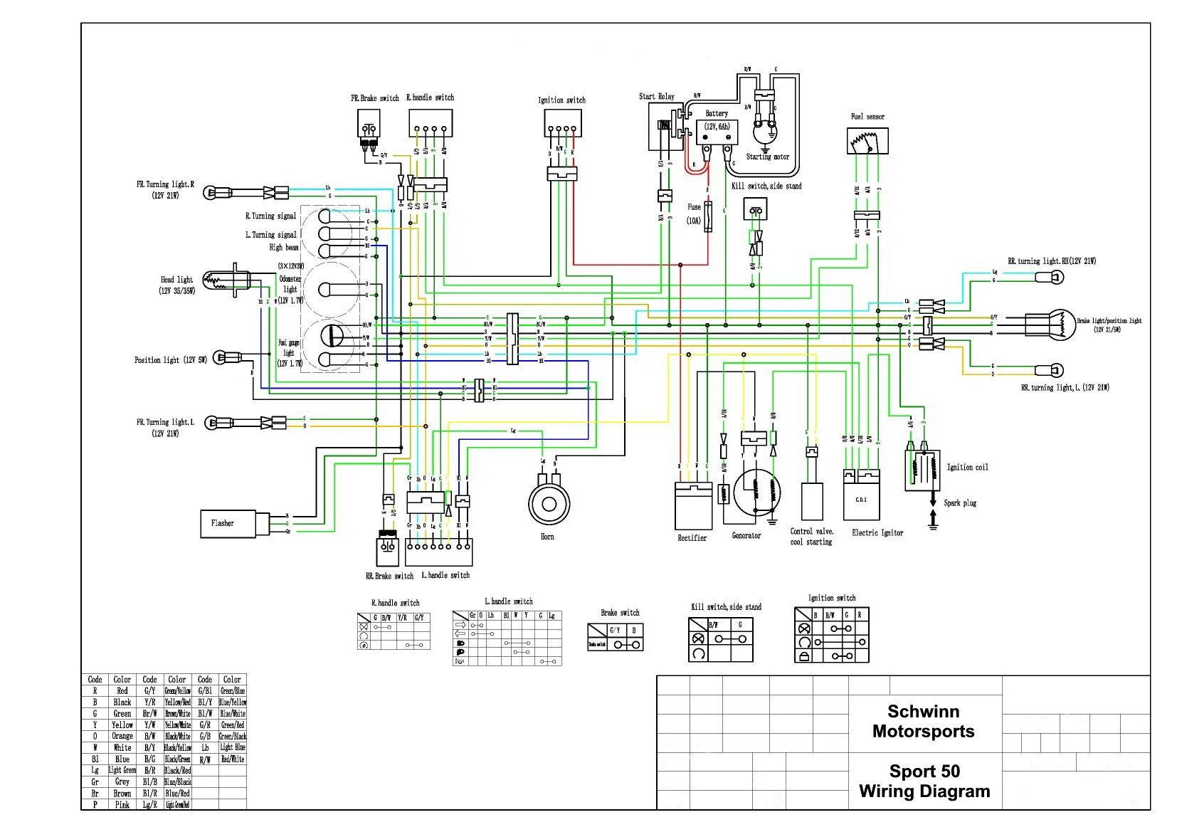 13 Clever Electrical Wiring Diagrams For Dummies For You Electrical Wiring Diagram Mobility Scooter Electric Scooter