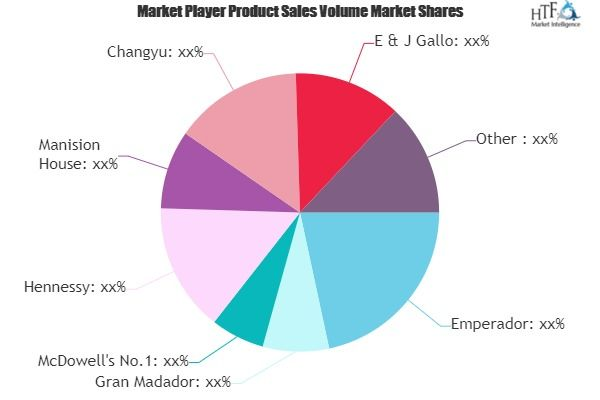 How Brandy Market Segments Growth Boosting New Income Cycle In 2020 Digital Writing Segmentation Marketing Trends