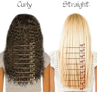 Superb 10 Inch Hair Length Short Hairstyles For Black Women Fulllsitofus